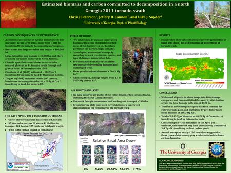 Estimated biomass and carbon committed to decomposition in a north Georgia 2011 tornado swath Chris J. Peterson 1, Jeffery B. Cannon 2, and Luke J. Snyder.