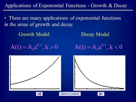 Exponential Decay Model Of Buying A Car