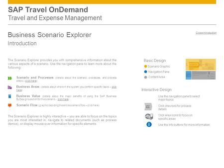SAP Travel OnDemand Travel and Expense Management Business Scenario Explorer Introduction Basic Design Scenario Graphic Navigation Pane Content Area The.