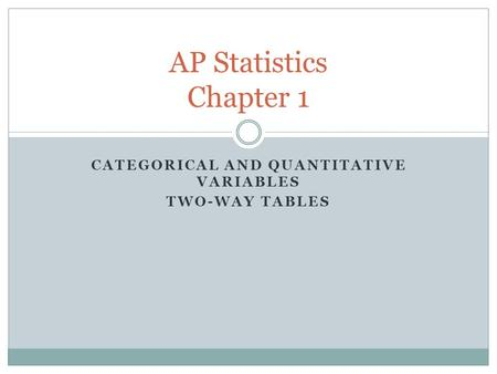 CATEGORICAL AND QUANTITATIVE VARIABLES TWO-WAY TABLES AP Statistics Chapter 1.