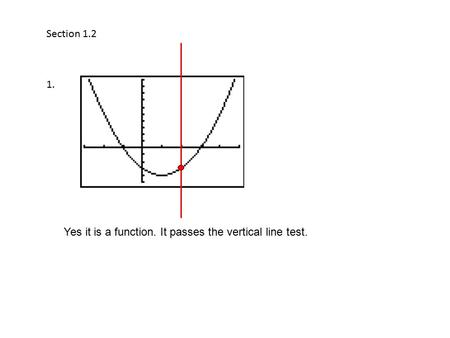 Section 1.2 1. Yes it is a function. It passes the vertical line test.