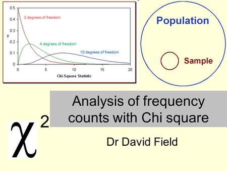 Analysis of frequency counts with Chi square Dr David Field 2.