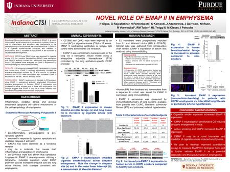 Endothelial Monocyte-Activating Polypeptide II (EMAP II) is a pro- inflammatory, anti-angiogenic and pro-apoptotic cytokine. Given its role in inflammation.