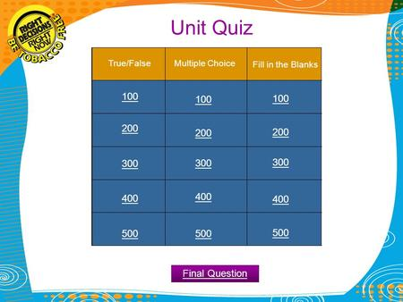Unit Quiz True/False Multiple Choice Fill in the Blanks 100 200 300 400 500 100 200 300 400 500 Final Question.