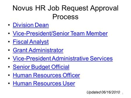 Novus HR Job Request Approval Process Division Dean Vice-President/Senior Team Member Fiscal Analyst Grant Administrator Vice-President Administrative.