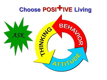 Choose POSI+IVE Living