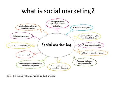 What is social marketing? note: this is an evolving practice and will change.