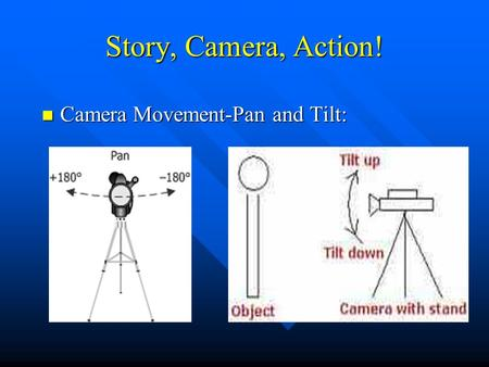 Story, Camera, Action! n Camera Movement-Pan and Tilt: