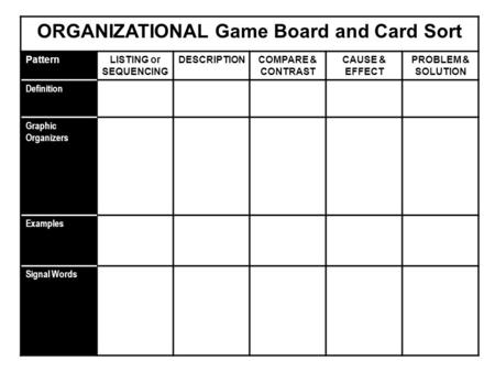 ORGANIZATIONAL Game Board and Card Sort PatternLISTING or SEQUENCING DESCRIPTIONCOMPARE & CONTRAST CAUSE & EFFECT PROBLEM & SOLUTION Definition Graphic.