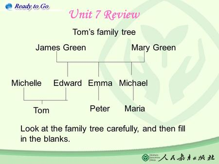 Unit 7 Review Tom's family tree James Green Mary Green EdwardEmmaMichaelMichelle Tom PeterMaria Look at the family tree carefully, and then fill in the.