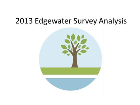 2013 Edgewater Survey Analysis. Question Analysis SatisfiedDissatisfied Don't Use/No Opinion Value received for your Edgewater Owners Association 2012.