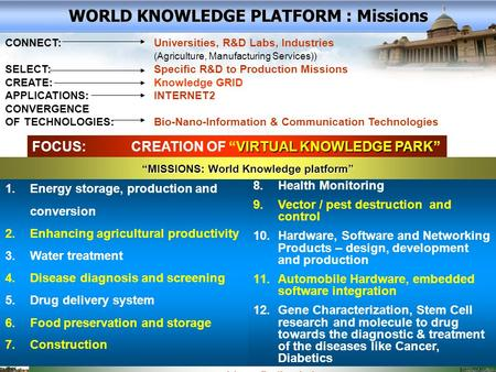 WORLD KNOWLEDGE PLATFORM : Missions CONNECT:Universities, R&D Labs, Industries (Agriculture, Manufacturing Services)) SELECT: Specific R&D to Production.