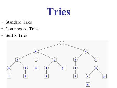 Tries Standard Tries Compressed Tries Suffix Tries.