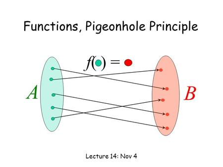 Functions, Pigeonhole Principle Lecture 14: Nov 4 A B f( ) =