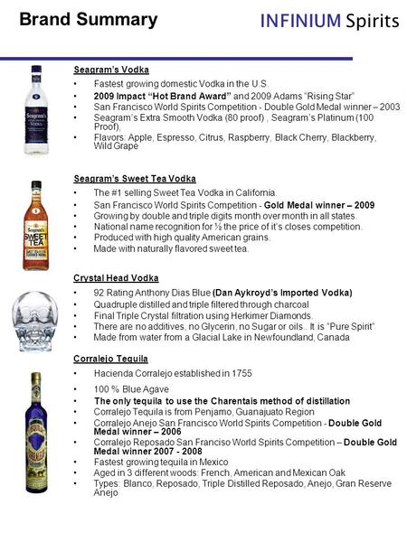 "INFINIUM Spirits Brand Summary Seagram's Vodka Fastest growing domestic Vodka in the U.S. 2009 Impact ""Hot Brand Award"" and 2009 Adams ""Rising Star"" San."