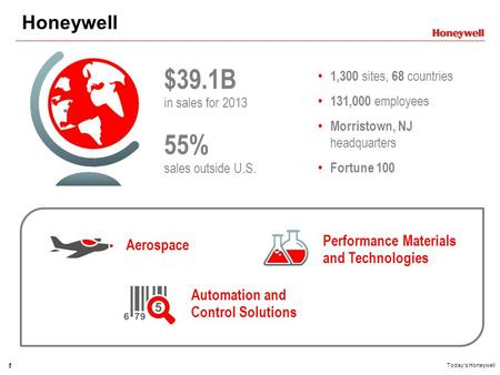 1 Today's Honeywell Honeywell Aerospace Automation and Control Solutions $39.1B in sales for 2013 55% sales outside U.S. Performance Materials and Technologies.