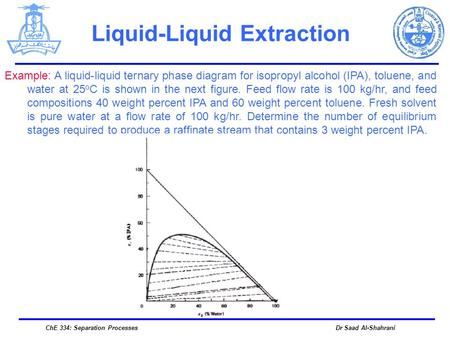 Example: A liquid-liquid ternary phase diagram for isopropyl alcohol (IPA), toluene, and water at 25 o C is shown in the next figure. Feed flow rate is.