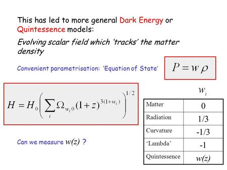 This has led to more general Dark Energy or Quintessence models: Evolving scalar field which 'tracks' the matter density Convenient parametrisation: 'Equation.