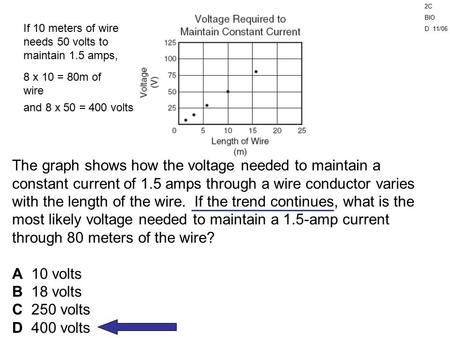 2C BIO D 11/06 The graph shows how the voltage needed to maintain a constant current of 1.5 amps through a wire conductor varies with the length of the.