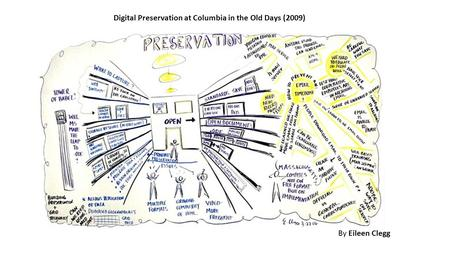 By Eileen Clegg Digital Preservation at Columbia in the Old Days (2009)