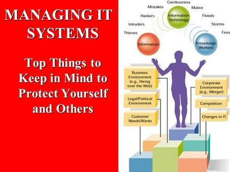 MANAGING IT SYSTEMS Top Things to Keep in Mind to Protect Yourself and Others.