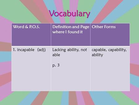 Vocabulary Word & P.O.S.Definition and Page where I found it Other Forms 1. incapable (adj)Lacking ability, not able p. 3 capable, capability, ability.