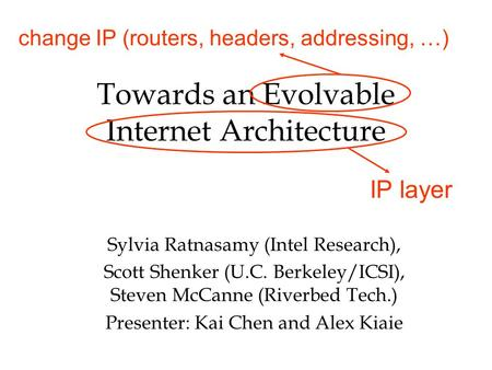 Towards an Evolvable Internet Architecture IP layer change IP (routers, headers, addressing, …) Sylvia Ratnasamy (Intel Research), Scott Shenker (U.C.