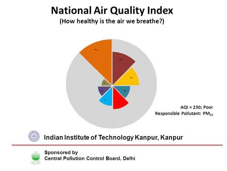 National Air Quality Index (How healthy is the air we breathe?) AQI = 230; Poor Responsible Pollutant: PM 10 Indian Institute of Technology Kanpur, Kanpur.