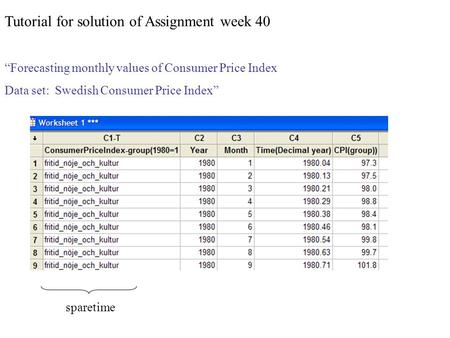 "Tutorial for solution of Assignment week 40 ""Forecasting monthly values of Consumer Price Index Data set: Swedish Consumer Price Index"" sparetime."