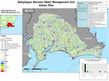 Ballyteigue Bannow Water Management Unit Action Plan Name0000. Ballyteigue Bannow Water Management Unit Area644 km 2 River Basin DistrictSouth Eastern.