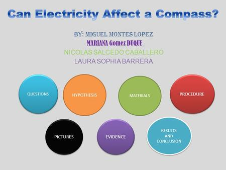 By: MIGUEL MONTES LOPEZ MARIANA Gomez DUQUE NICOLAS SALCEDO CABALLERO LAURA SOPHIA BARRERA QUESTIONS HYPOTHESIS MATERIALS PROCEDURE RESULTS AND CONCLUSION.