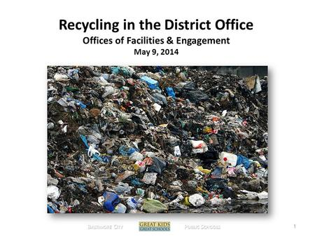 B ALTIMORE C ITY P UBLIC S CHOOLS 1 Recycling in the District Office Offices of Facilities & Engagement May 9, 2014.
