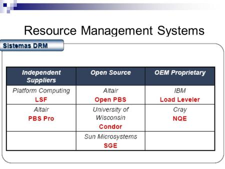 DCC/FCUP Grid Computing 1 Resource Management Systems.