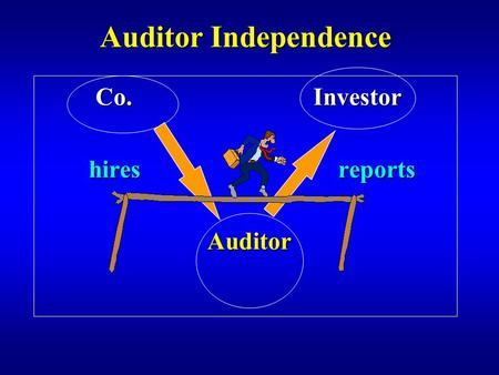 Auditor Independence Co. Investor hiresreports Auditor.