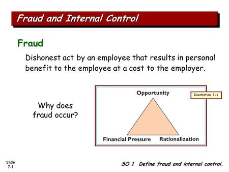 Slide 7-1 Dishonest act by an employee that results in personal benefit to the employee at a cost to the employer. Fraud and Internal Control Fraud SO.