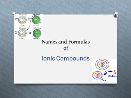 Names and Formulas of Ionic Compounds. Chemical Bonds O The bond is the force that holds two or more atoms together to form a molecule of a compound-