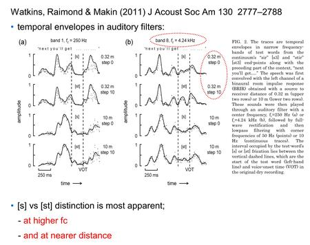 Watkins, Raimond & Makin (2011) J Acoust Soc Am 130 2777–2788 temporal envelopes in auditory filters: [s] vs [st] distinction is most apparent; - at higher.
