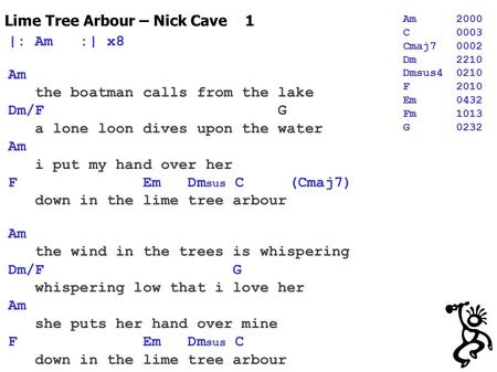Lime Tree Arbour – Nick Cave 1 |: Am :| x8 Am the boatman calls from the lake Dm/F G a lone loon dives upon the water Am i put my hand over her F Em Dm.