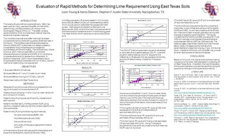 Evaluation of Rapid Methods for Determining Lime Requirement Using East Texas Soils Leon Young & Henry Dlamini, Stephen F. Austin State University, Nacogdoches,