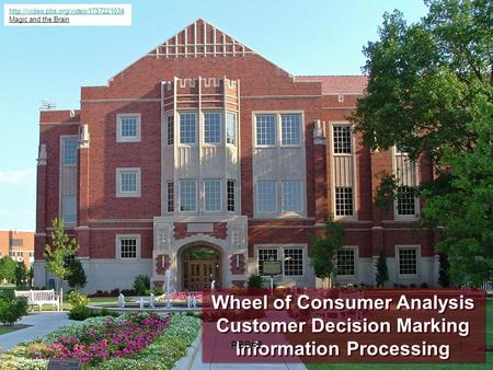 11 Wheel of Consumer Analysis Customer Decision Marking Information Processing Wheel of Consumer Analysis Customer Decision Marking Information Processing.