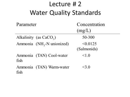 Lecture # 2 Water Quality Standards ParameterConcentration (mg/L) Alkalinity (as CaCO 3 ) 50-300 Ammonia (NH 3 -N unionized) <0.0125 (Salmonids) Ammonia.