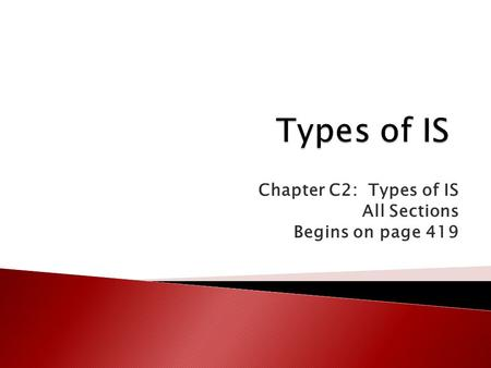 Chapter C2: Types of IS All Sections Begins on page 419.