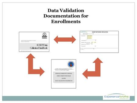 Data Validation Documentation for Enrollments. Learning Objectives As a result of this training you will be able to: Describe the data validation process.