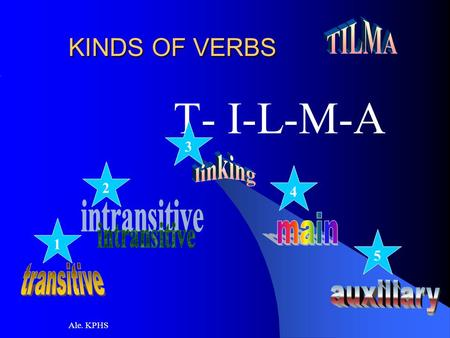 Ale. KPHS KINDS OF VERBS T- I-L-M-A 1 2 3 4 5. What is a verb? Verb is a doing word or a state of being word Root: verbum (Latin) = word (most important.