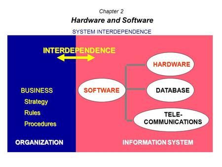 fundamentals of hardware and software Basic concepts in cobasic concepts in computer hardware and mputer hardware and softwaresoftware hardware and software hardware and software.