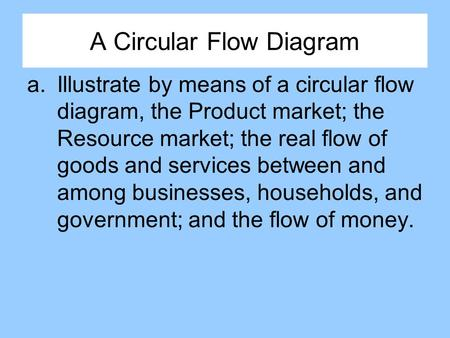 A Circular Flow Diagram