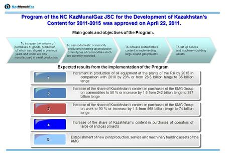 Program of the NC KazMunaiGaz JSC for the Development of Kazakhstan's Content for 2011-2015 was approved on April 22, 2011. To increase the volume of purchases.