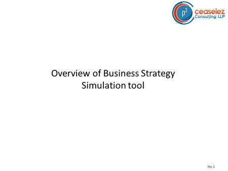 Overview of Business Strategy Simulation tool No. 1.