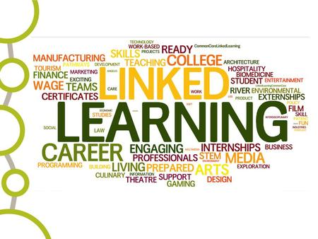 2 Components of Linked Learning A comprehensive four-year program of study integrating: Rigorous academics Real-world technical skills Work-based learning.