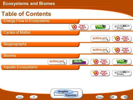 Table of Contents Energy Flow in Ecosystems Cycles of Matter